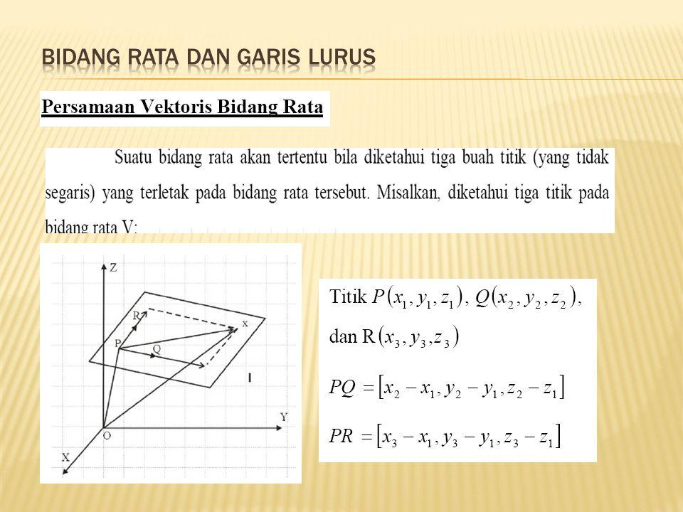  Jarak dua titik yang berada pada dua ujung vektor Maka jarak antara titik A ke titik B adalah d, dengan: x y z d