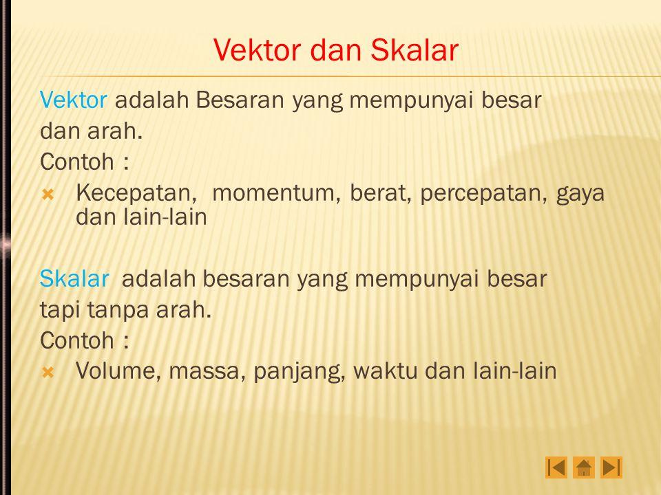 Vektor adalah Besaran yang mempunyai besar dan arah.