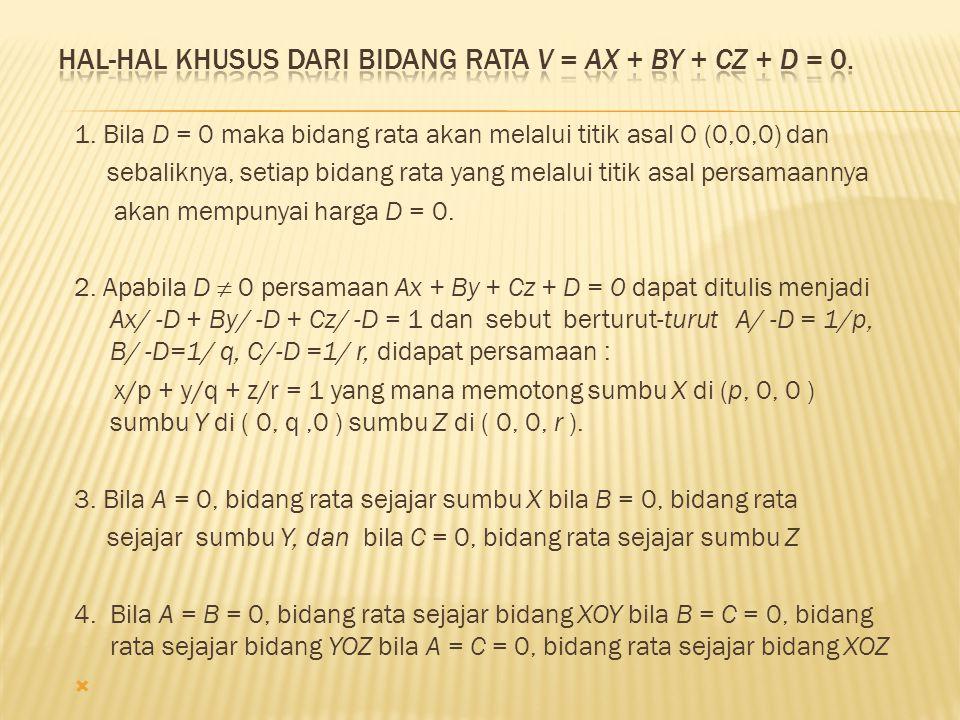 = a x b  dimana :  Dari persamaan (3) di atas, suatu bidang rata yang di ketahui melalui satu titik ( x 1, y 1, z 1 ) dengan vektor normalnya ( A, B, C ) berbentuk:  A ( x — x 1 ) + B ( y — y 1 ) + C ( z — z 1 ) = 0