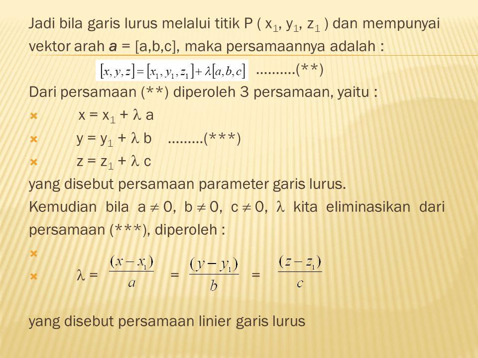 Sebuah garis lurus akan tertentu bila diketahui dua titik pada garis tersebut.