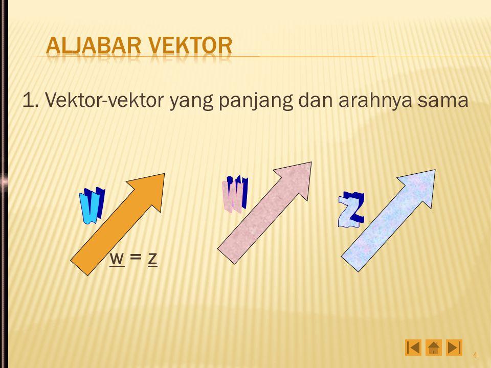 Hukum-hukum yang berlaku pada perkalian silang (vektor) : 1.
