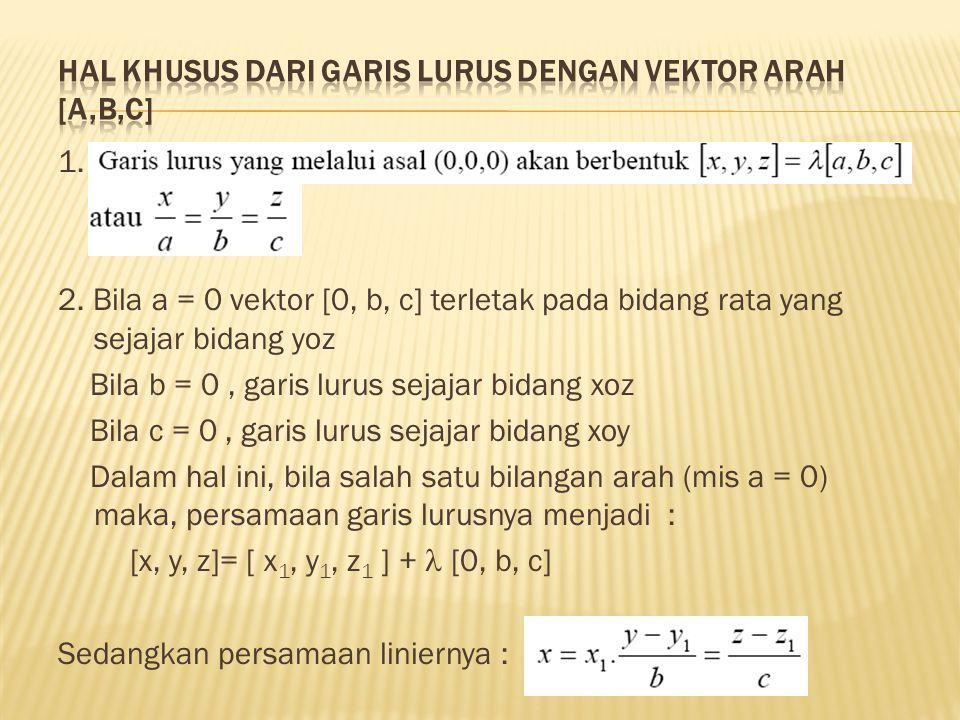 Contoh : Tentukan persamaan garis lurus melalui (3, 2,-2) dan (4, -2,-1) Jawab : yang merupakan persamaan liniernya.