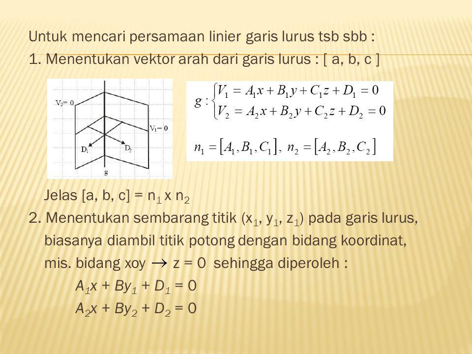 Garis lurus dapat dinyatakan sebagai perpotongan sembarang dua bidang rata yang melalui garis lurus tersebut.