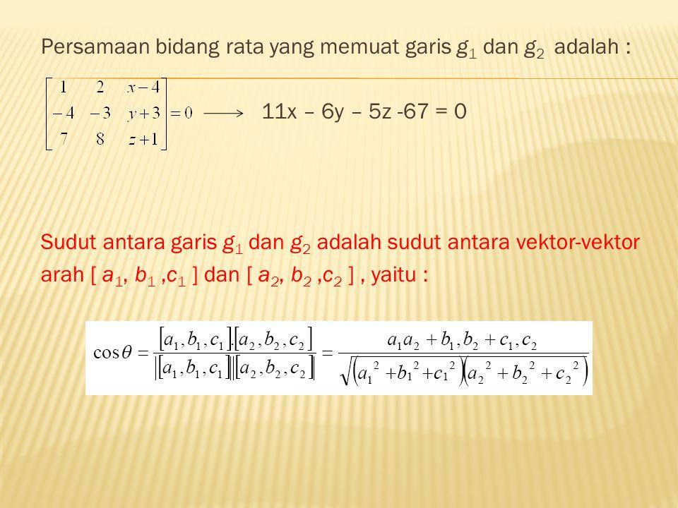 Contoh : Tunjukan bahwa berpotongan Dan tentukan titik potongnya serta bidang rata yang memuat garis g 1 dan g 2 tsb.