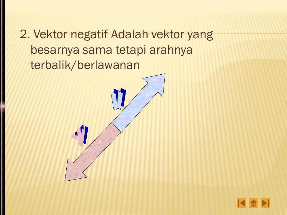 1. Vektor-vektor yang panjang dan arahnya sama v = w = z 4