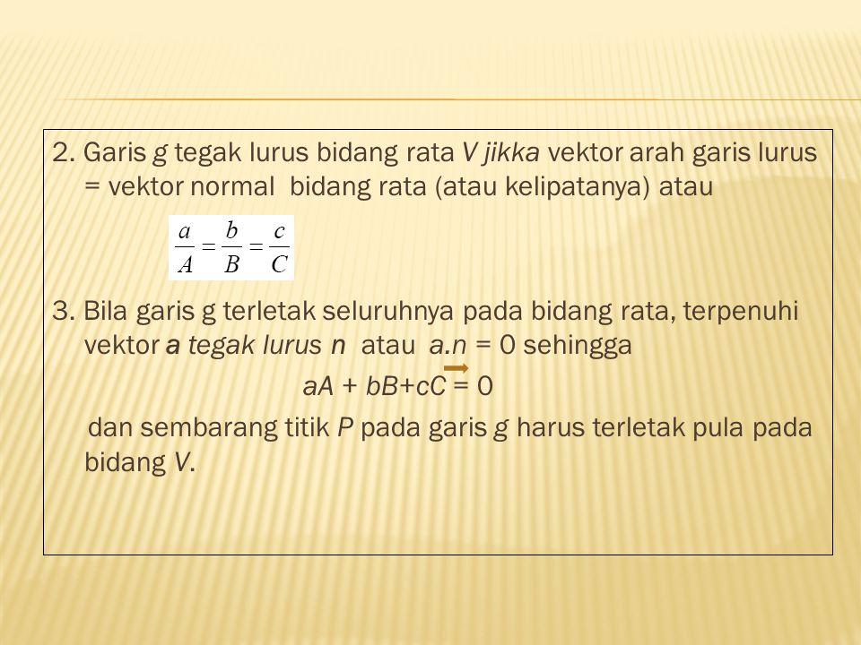 Pandang garis lurus g dengan vektor arah a =[ a, b, c] dan bidang rata V dengan vektor normal n = [ A, B, C], maka : g 1 sejajar denga bidang V g 3 tegak lurus bidang V g 2 terletak pada bidang V 1.