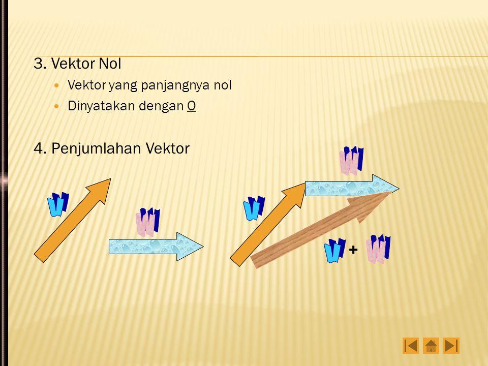 3. Vektor Nol Vektor yang panjangnya nol Dinyatakan dengan O 4. Penjumlahan Vektor +