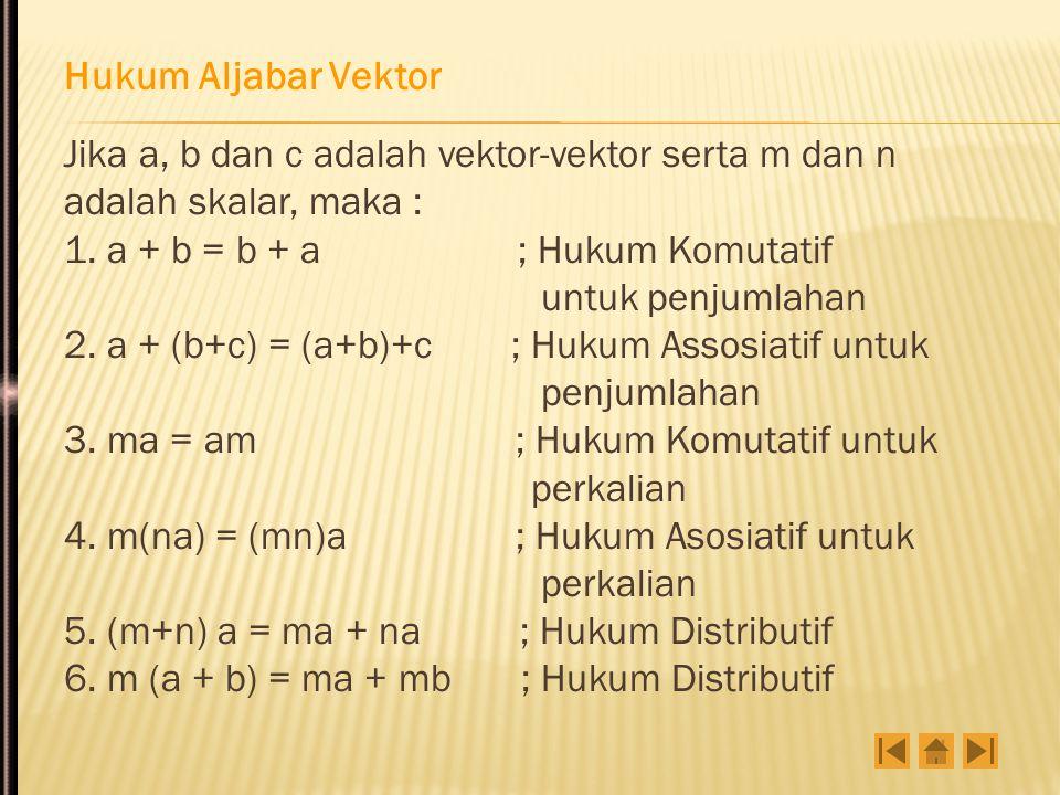 Jika a, b dan c adalah vektor-vektor serta m dan n adalah skalar, maka : 1.