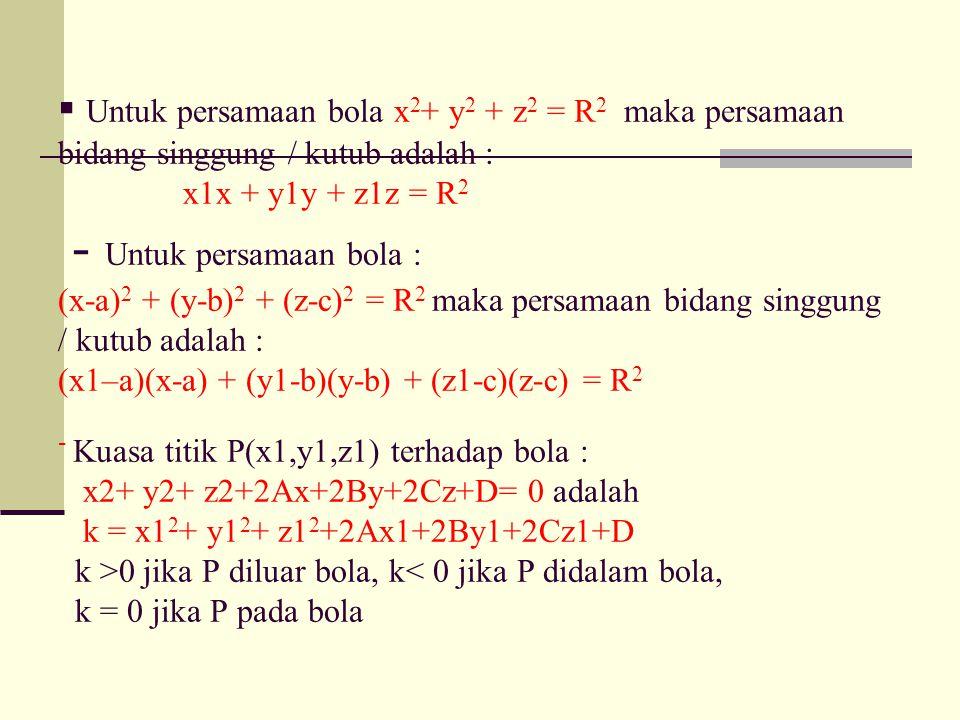  Untuk persamaan bola x 2 + y 2 + z 2 = R 2 maka persamaan bidang singgung / kutub adalah : x1x + y1y + z1z = R 2 - Untuk persamaan bola : (x-a) 2 + (y-b) 2 + (z-c) 2 = R 2 maka persamaan bidang singgung / kutub adalah : (x1–a)(x-a) + (y1-b)(y-b) + (z1-c)(z-c) = R 2 - Kuasa titik P(x1,y1,z1) terhadap bola : x2+ y2+ z2+2Ax+2By+2Cz+D= 0 adalah k = x1 2 + y1 2 + z1 2 +2Ax1+2By1+2Cz1+D k >0 jika P diluar bola, k< 0 jika P didalam bola, k = 0 jika P pada bola