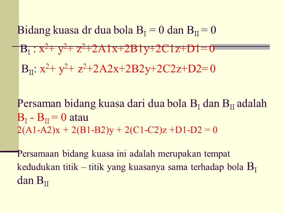 Bidang kuasa dr dua bola B I = 0 dan B II = 0 B I : x 2 + y 2 + z 2 +2A1x+2B1y+2C1z+D1= 0 B II : x 2 + y 2 + z 2 +2A2x+2B2y+2C2z+D2= 0 Persaman bidang kuasa dari dua bola B I dan B II adalah B I - B II = 0 atau 2(A1-A2)x + 2(B1-B2)y + 2(C1-C2)z +D1-D2 = 0 Persamaan bidang kuasa ini adalah merupakan tempat kedudukan titik – titik yang kuasanya sama terhadap bola B I dan B II