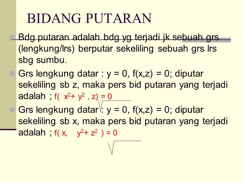 BIDANG PUTARAN Bdg putaran adalah bdg yg terjadi jk sebuah grs (lengkung/lrs) berputar sekeliling sebuah grs lrs sbg sumbu.