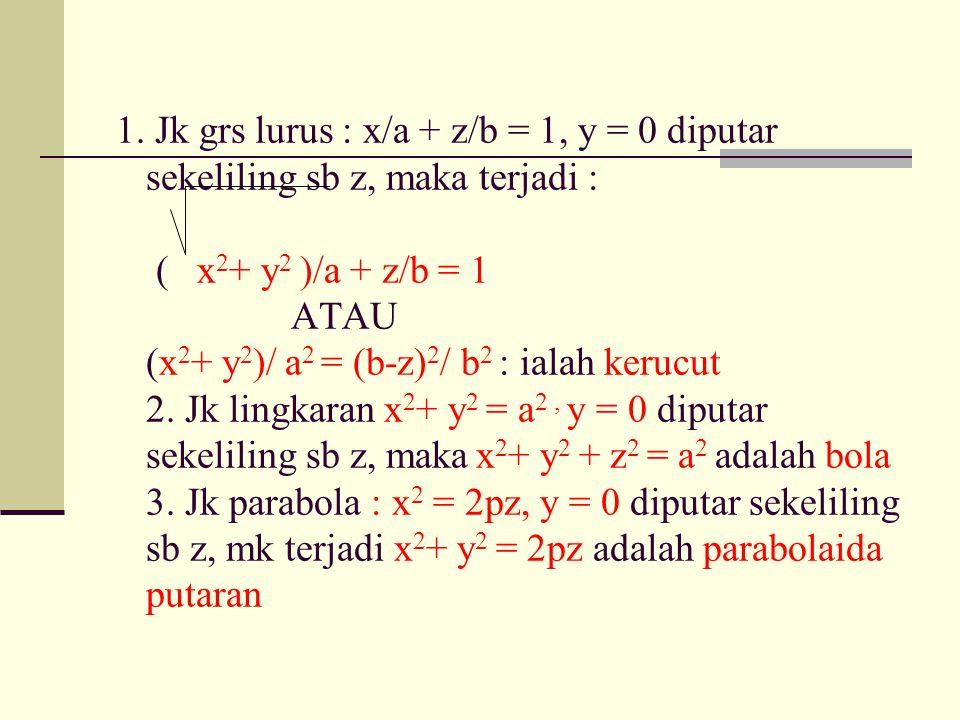 1. Jk grs lurus : x/a + z/b = 1, y = 0 diputar sekeliling sb z, maka terjadi : ( x 2 + y 2 )/a + z/b = 1 ATAU (x 2 + y 2 )/ a 2 = (b-z) 2 / b 2 : iala