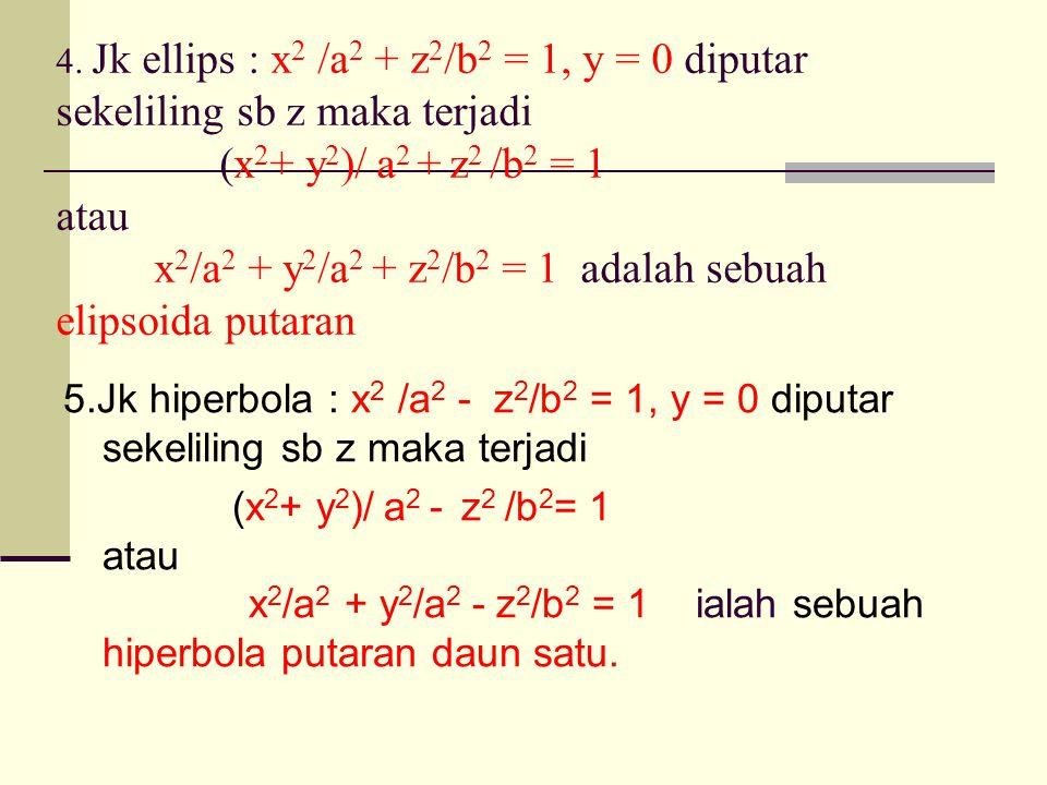 4. Jk ellips : x 2 /a 2 + z 2 /b 2 = 1, y = 0 diputar sekeliling sb z maka terjadi (x 2 + y 2 )/ a 2 + z 2 /b 2 = 1 atau x 2 /a 2 + y 2 /a 2 + z 2 /b