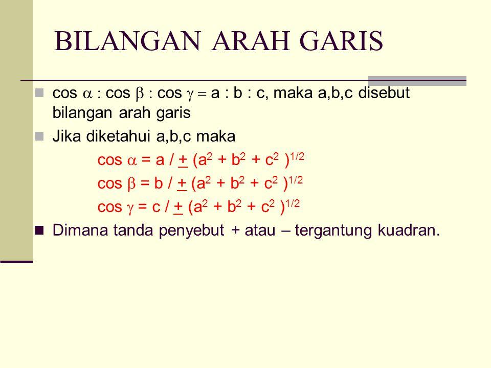 JARAK DARI DUA TITIK Jarak dari dua titik P1(x1,y1,z1) dan P2 (x2,y2,z2) adalah : d = [(x2-x1) 2 + (y2-y1) 2 + (z2-z1) 2 ] 1/2 Bilangan arah dari garis P1P2 adalah (x2-x1), (y2-y1) dan (z2-z1) Cosinus arah dari garis P1P2 adalah cos  x2-x1)/d, cos  y2-y1)/d, cos  z2-z1)/d
