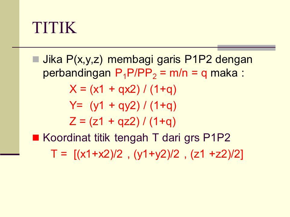 BENTUK SIMETRIK PERSAMAAN GARIS LURUS Persamaan garis lurus melalui P1(x1,y1,z1) dgn sudut – sudut arah  adalah ; x – x1 = y – y1 = z –z1 cos  cos  cos  Jika bilangan arah garis adalah a,b,c maka persamaan simerik berbentuk : x – x1 = y – y1 = z –z1 a  b  c