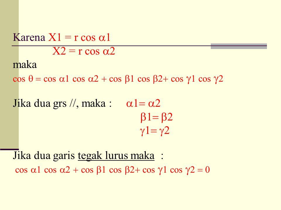  Jika q sudut antara dua garis dgn bilangan arah a1, b1, c1, dan a2,b2,c2 maka : cos  a1a2 + b1b2 + c1c2 [(a1 2 + b1 2 +c1 2    x  a2 2 + b2 2 +c2 2 )    Jika dua grs //, maka : a1/a2 = b1/b2=c1/c2  Jika dua garis tegak lurus maka   a1a2 + b1b2 + c1c2 = 0