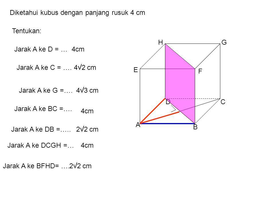 Jarak Titik Garis Bidang A. Jarak titik ke titik A B B. Jarak titik ke garis A B C. Jarak titik ke bidang A L L