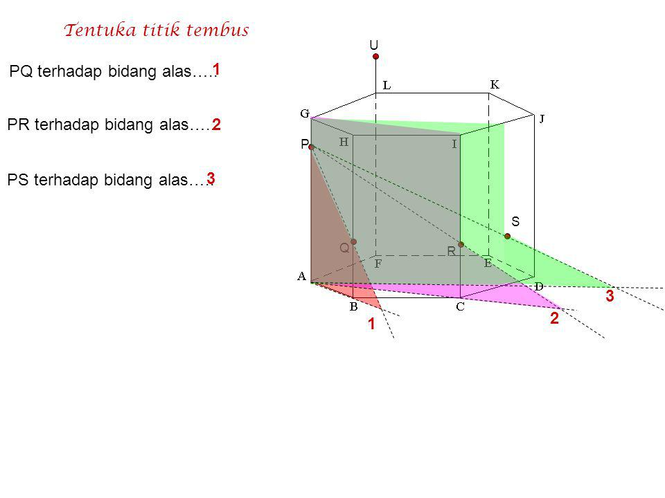 A (α, β)  k  Cara menentukan titik tembus garis dengan bidang 1) Buatlah bidang  yang melalui garis k 2) Tentukan garis potong antara bidang . dan