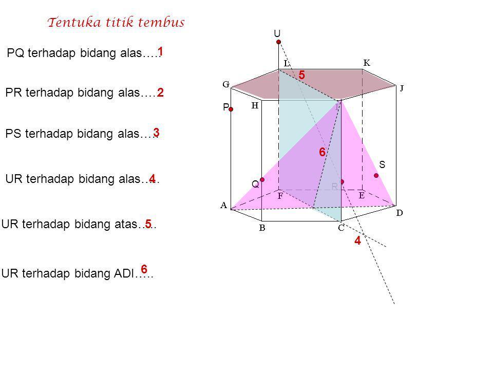 P Q R S U Tentuka titik tembus PQ terhadap bidang alas….. PR terhadap bidang alas….. PS terhadap bidang alas….. 1 1 2 2 3 3