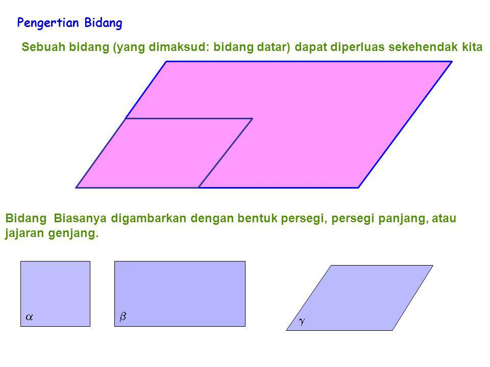 Kedudukan titik, garis dan bidang dalam ruang Pengertian garis Sebuah garis (yang dimaksud: garis lurus) dapat diperpanjang sekehendak kita Nama Garis
