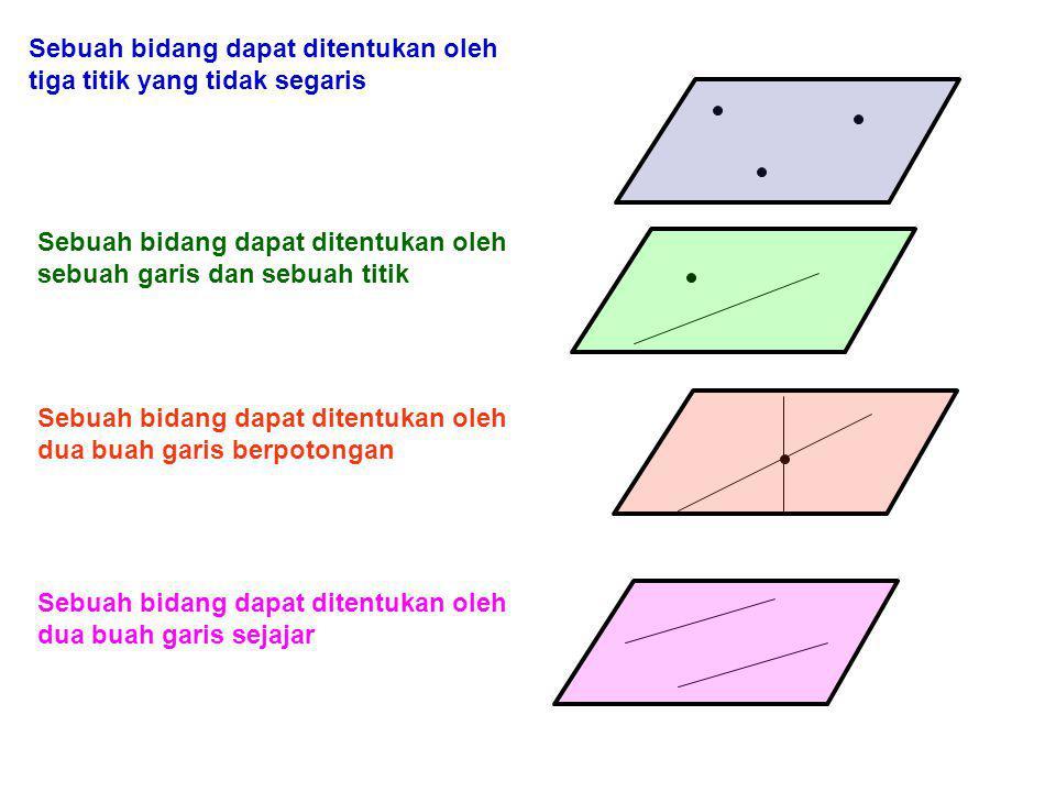 H.Sudut antara dua garis bersilangan I.