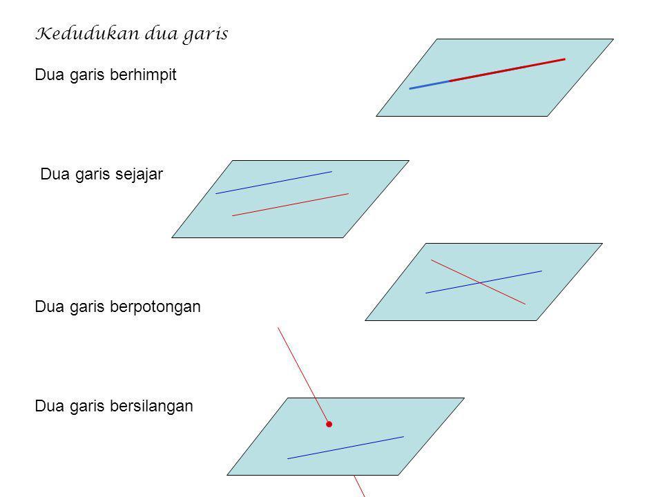 Diketahui kubus dengan panjang rusuk 4 cm Tentukan: = Tan ABCD dengan ACF =…..