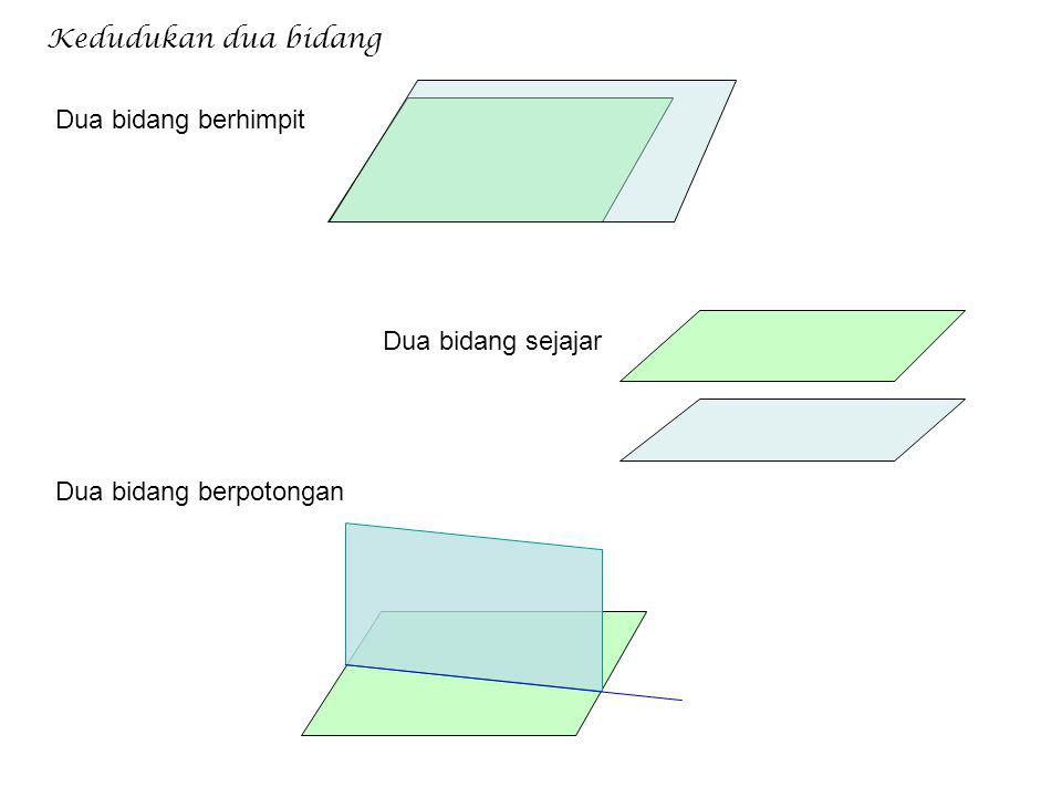Kedudukan dua bidang Dua bidang berhimpit Dua bidang sejajar Dua bidang berpotongan