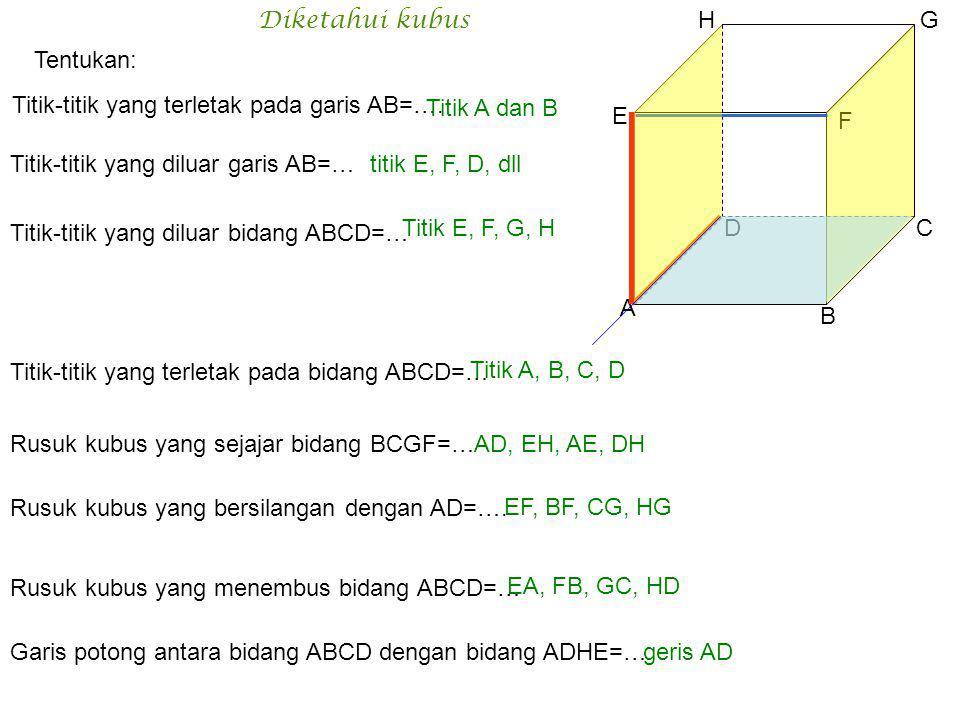 A (α, β)  k  Cara menentukan titik tembus garis dengan bidang 1) Buatlah bidang  yang melalui garis k 2) Tentukan garis potong antara bidang .