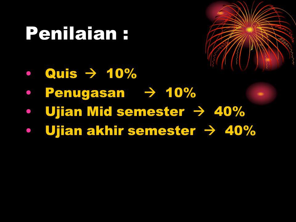 Penilaian : Quis  10% Penugasan  10% Ujian Mid semester  40% Ujian akhir semester  40%