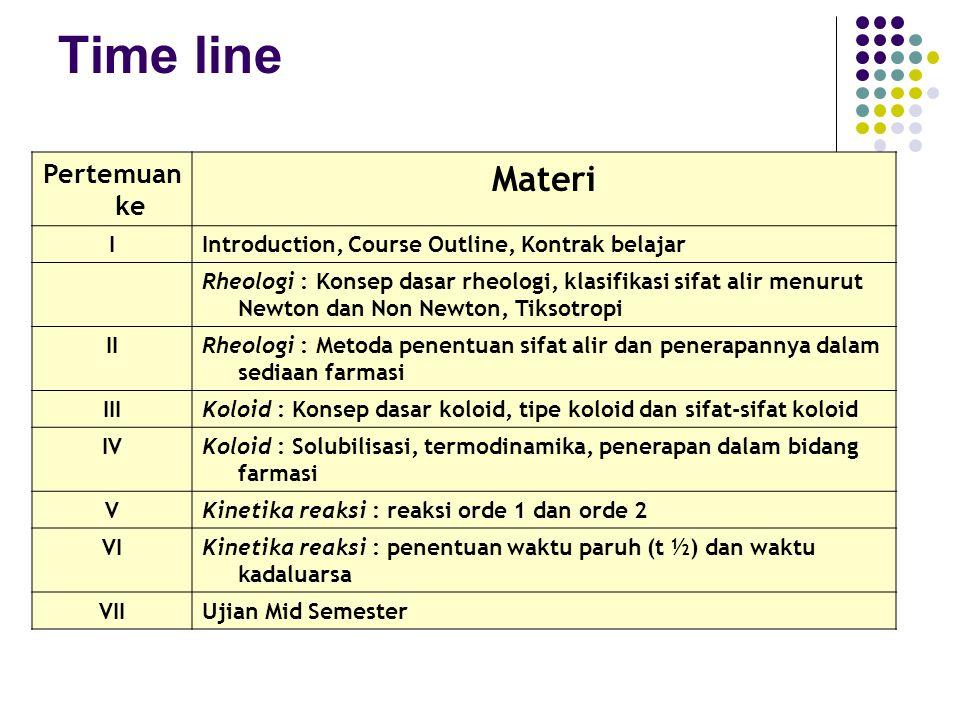 Time line Pertemuan ke Materi IIntroduction, Course Outline, Kontrak belajar Rheologi : Konsep dasar rheologi, klasifikasi sifat alir menurut Newton d