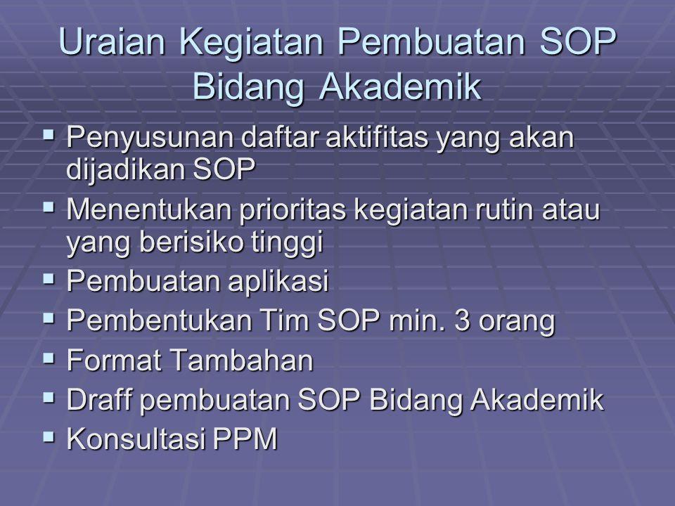 Uraian Kegiatan Pembuatan SOP Bidang Akademik  Penyusunan daftar aktifitas yang akan dijadikan SOP  Menentukan prioritas kegiatan rutin atau yang berisiko tinggi  Pembuatan aplikasi  Pembentukan Tim SOP min.