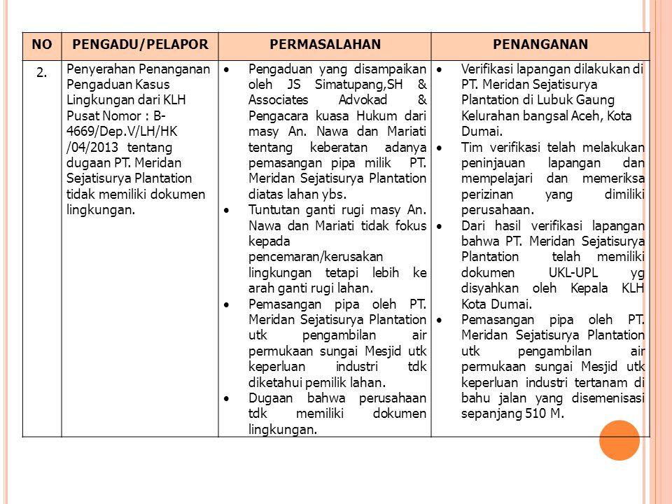 NOPENGADU/PELAPORPERMASALAHANPENANGANAN 2. Penyerahan Penanganan Pengaduan Kasus Lingkungan dari KLH Pusat Nomor : B- 4669/Dep.V/LH/HK /04/2013 tentan