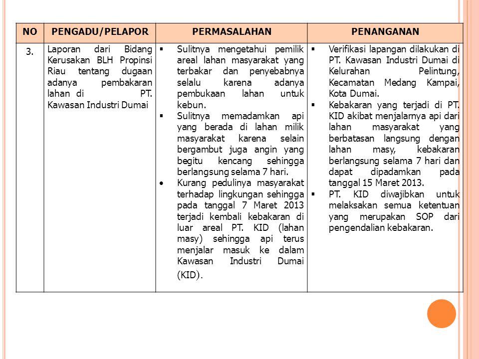 NOPENGADU/PELAPORPERMASALAHANPENANGANAN 3. Laporan dari Bidang Kerusakan BLH Propinsi Riau tentang dugaan adanya pembakaran lahan di PT. Kawasan Indus
