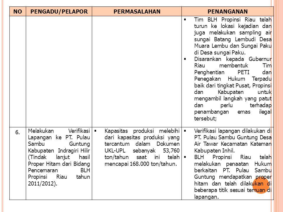 NOPENGADU/PELAPORPERMASALAHANPENANGANAN  Tim BLH Propinsi Riau telah turun ke lokasi kejadian dan juga melakukan sampling air sungai Batang Lembudi D