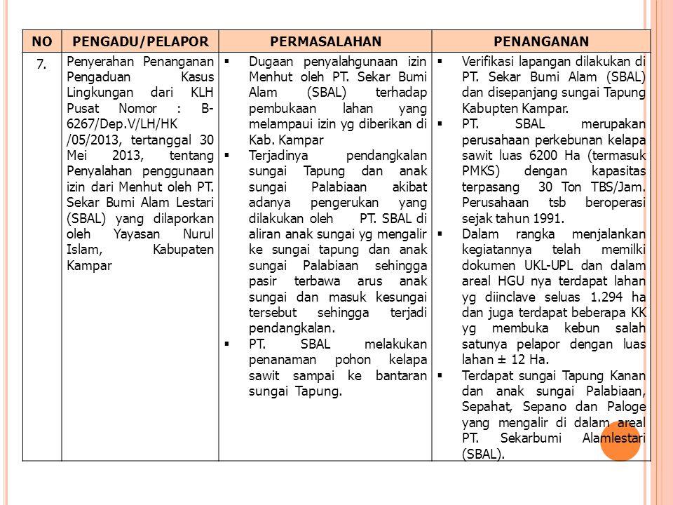 NOPENGADU/PELAPORPERMASALAHANPENANGANAN 7. Penyerahan Penanganan Pengaduan Kasus Lingkungan dari KLH Pusat Nomor : B- 6267/Dep.V/LH/HK /05/2013, terta