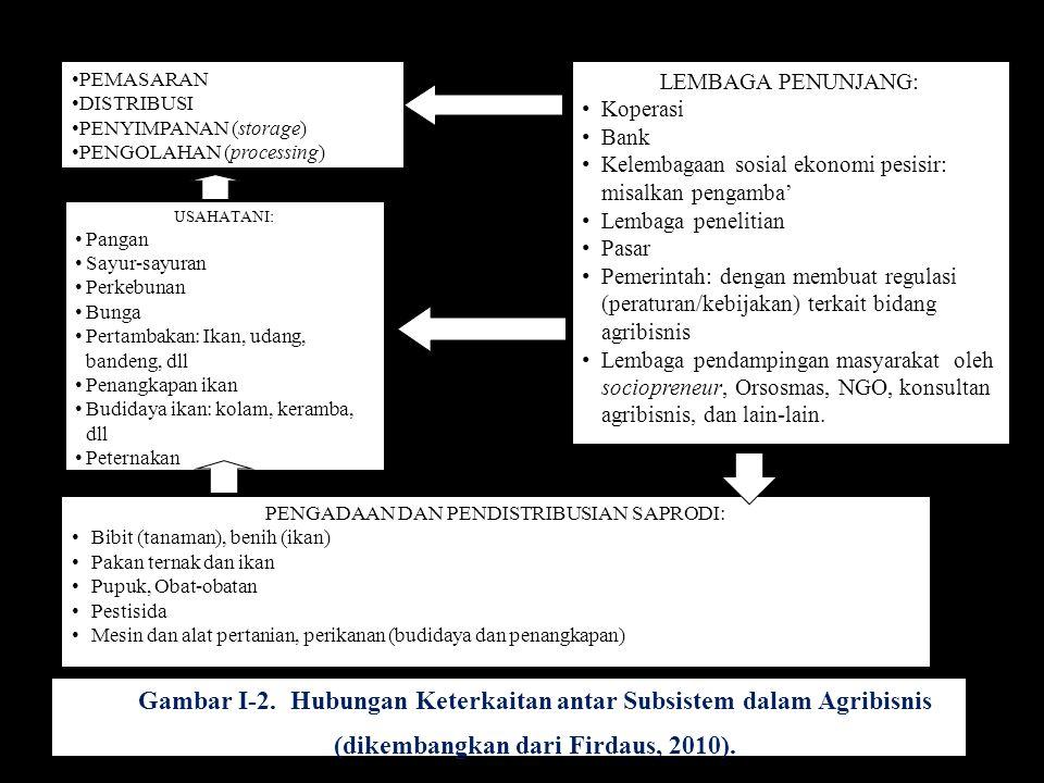 AGRIBISNIS KEHUTANAN agroforestry dapat digolongkan sebagai agribisnis sistem agroforestry ditempuh pendekatan usaha tani (farming system).