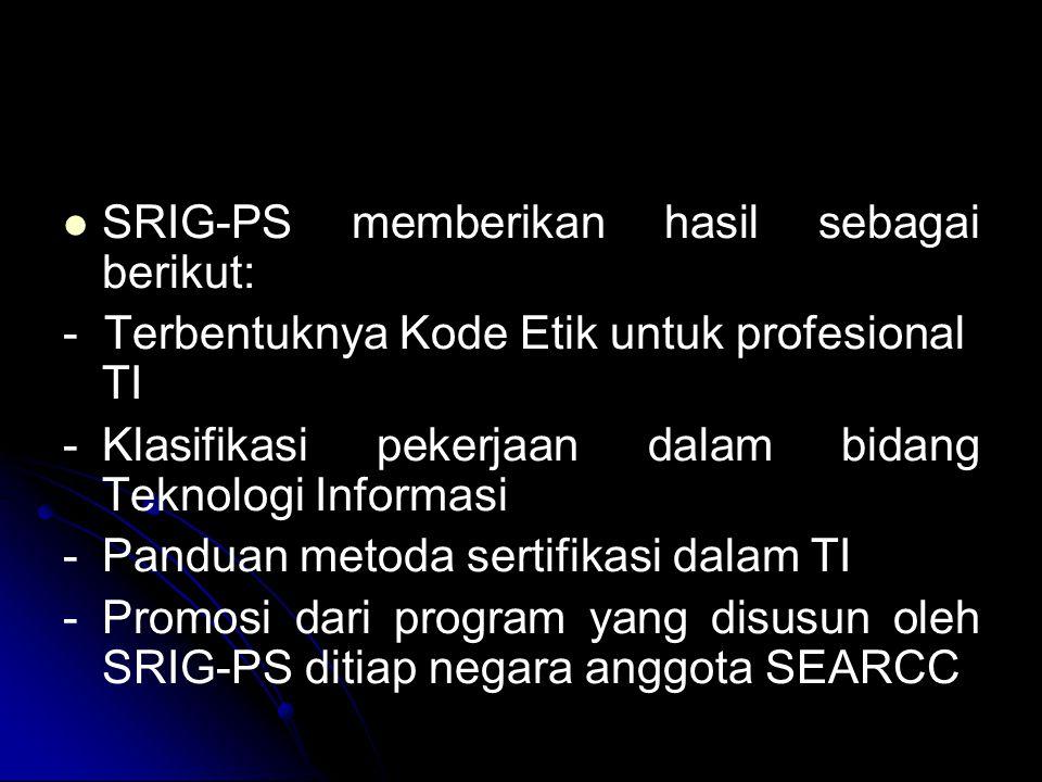 SRIG-PS memberikan hasil sebagai berikut: - Terbentuknya Kode Etik untuk profesional TI -Klasifikasi pekerjaan dalam bidang Teknologi Informasi -Pandu