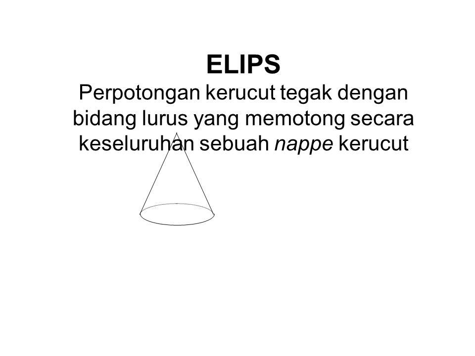 ELIPS Perpotongan kerucut tegak dengan bidang lurus yang memotong secara keseluruhan sebuah nappe kerucut