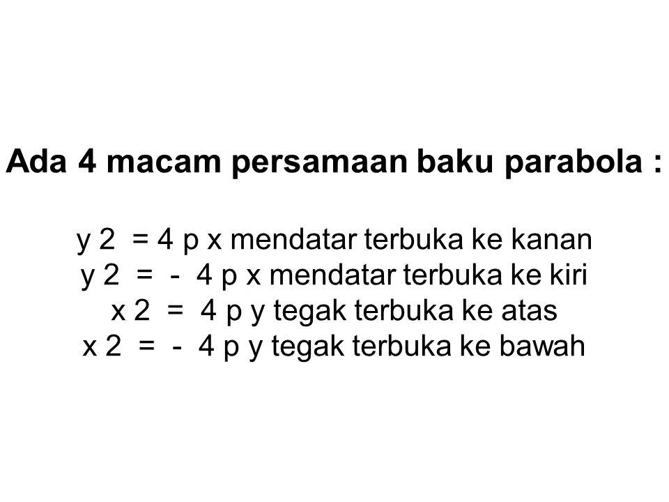 Ada 4 macam persamaan baku parabola : y 2 = 4 p x mendatar terbuka ke kanan y 2 = - 4 p x mendatar terbuka ke kiri x 2 = 4 p y tegak terbuka ke atas x