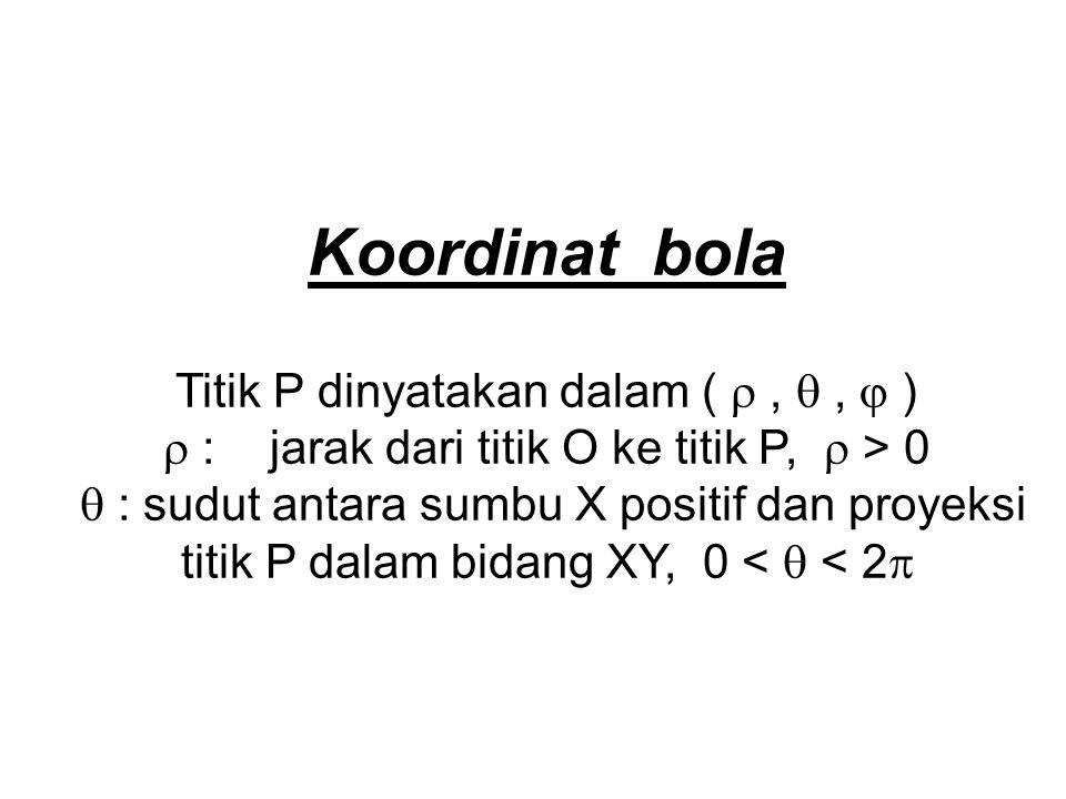 Koordinat bola Titik P dinyatakan dalam ( , ,  )  :jarak dari titik O ke titik P,  > 0  : sudut antara sumbu X positif dan proyeksi titik P dala
