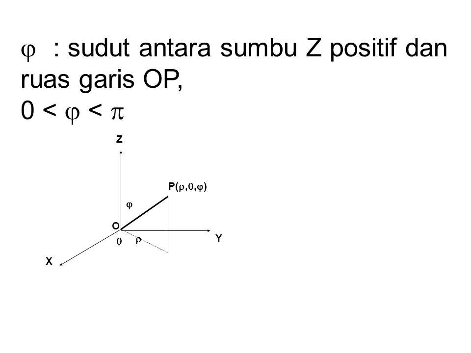 Garis arah x = - p X Y O F (p,0) P (x,y) L (-pay) Puncak di titik asal:O ( 0, 0 ) Sumbu utama:Sumbu X Fokus di sebelah kanan titik O: F (p,0) Garis arah di sebelah kiri titik O: x =-p Titik pada kurva:P ( x, y ) | PF | = | PL | Setelah disederhanakan, diperoleh : y 2 = 4 p x