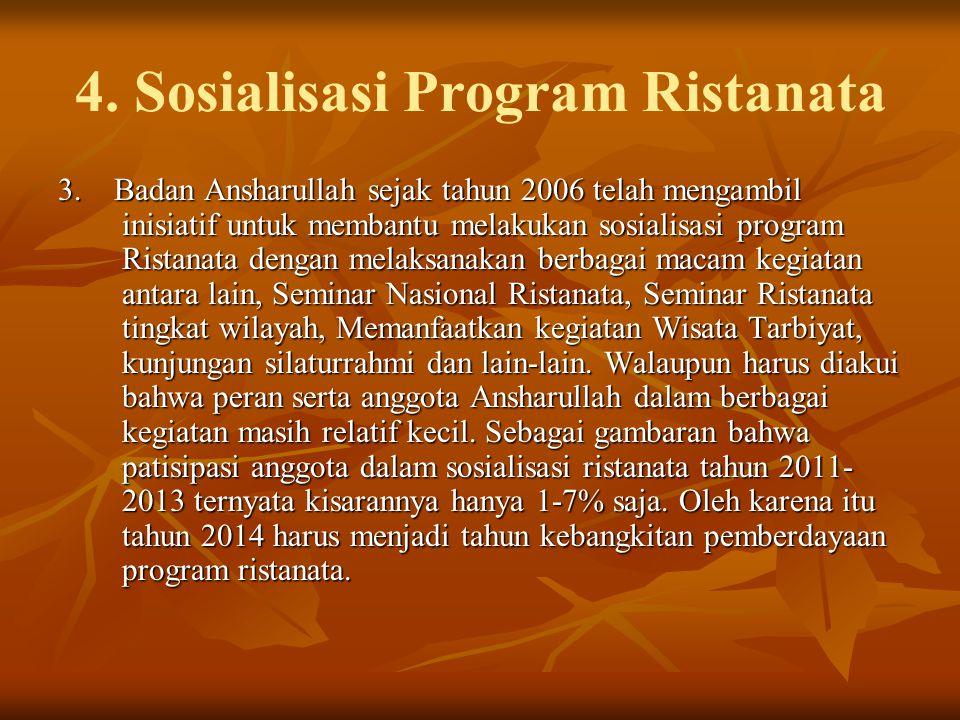 4.Sosialisasi Program Ristanata 3.