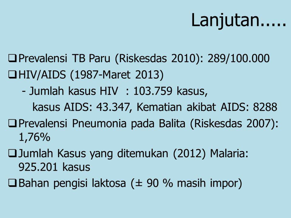 Lanjutan.....  Prevalensi TB Paru (Riskesdas 2010): 289/100.000  HIV/AIDS (1987-Maret 2013) - Jumlah kasus HIV : 103.759 kasus, kasus AIDS: 43.347,