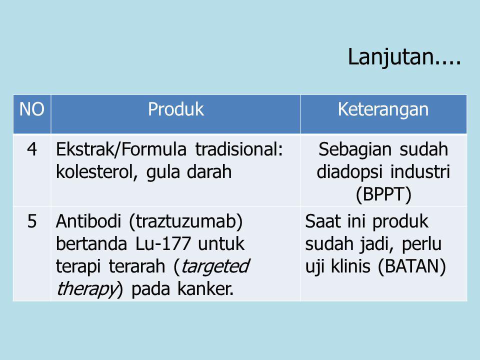 Lanjutan.... NOProdukKeterangan 4Ekstrak/Formula tradisional: kolesterol, gula darah Sebagian sudah diadopsi industri (BPPT) 5Antibodi (traztuzumab) b
