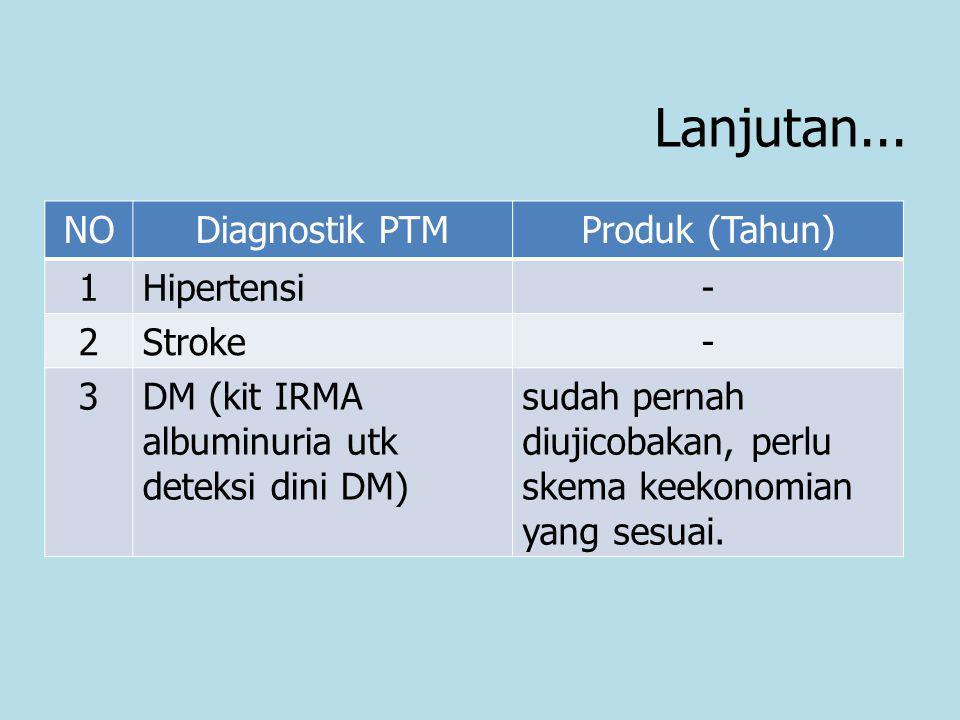 Lanjutan... NODiagnostik PTMProduk (Tahun) 1Hipertensi- 2Stroke- 3DM (kit IRMA albuminuria utk deteksi dini DM) sudah pernah diujicobakan, perlu skema