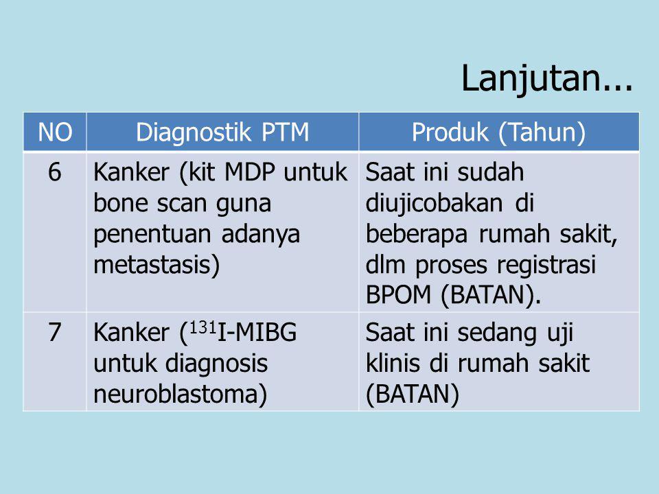Lanjutan... NODiagnostik PTMProduk (Tahun) 6Kanker (kit MDP untuk bone scan guna penentuan adanya metastasis) Saat ini sudah diujicobakan di beberapa