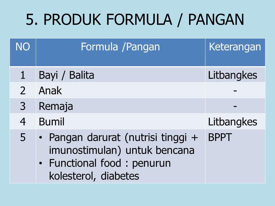 5. PRODUK FORMULA / PANGAN NOFormula /PanganKeterangan 1Bayi / BalitaLitbangkes 2Anak- 3Remaja- 4BumilLitbangkes 5 Pangan darurat (nutrisi tinggi + im