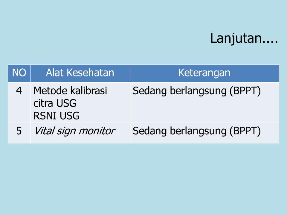 Lanjutan.... NOAlat KesehatanKeterangan 4Metode kalibrasi citra USG RSNI USG Sedang berlangsung (BPPT) 5Vital sign monitorSedang berlangsung (BPPT)