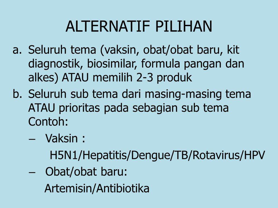 ALTERNATIF PILIHAN a.Seluruh tema (vaksin, obat/obat baru, kit diagnostik, biosimilar, formula pangan dan alkes) ATAU memilih 2-3 produk b.Seluruh sub tema dari masing-masing tema ATAU prioritas pada sebagian sub tema Contoh: – Vaksin : H5N1/Hepatitis/Dengue/TB/Rotavirus/HPV – Obat/obat baru: Artemisin/Antibiotika