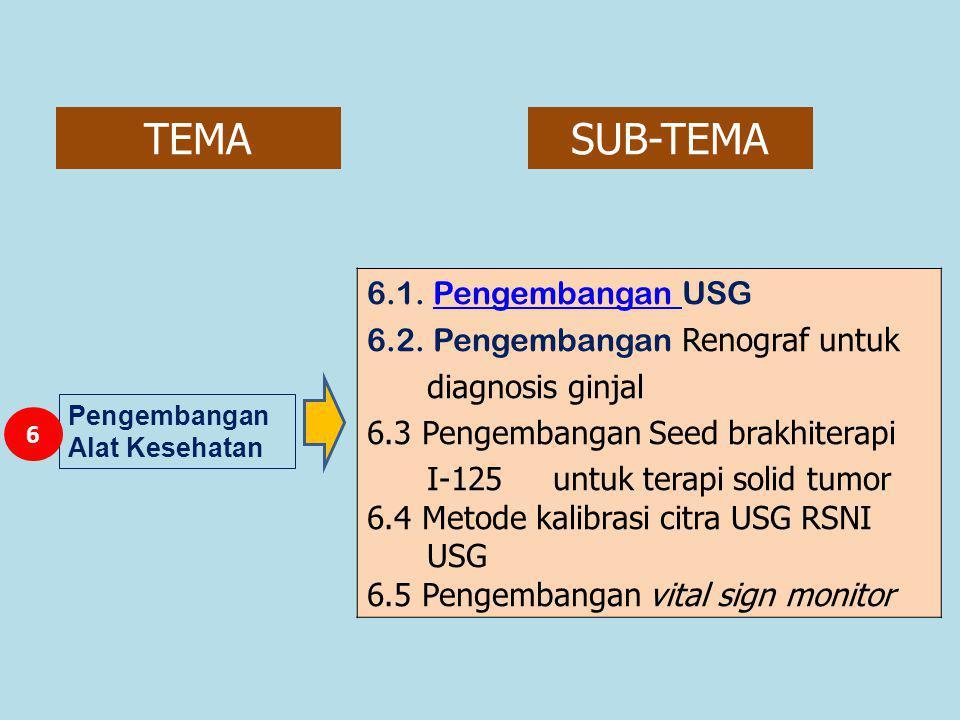 Pengembangan Alat Kesehatan TEMASUB-TEMA 6 6.1. Pengembangan USGPengembangan 6.2. Pengembangan Renograf untuk diagnosis ginjal 6.3 Pengembangan Seed b
